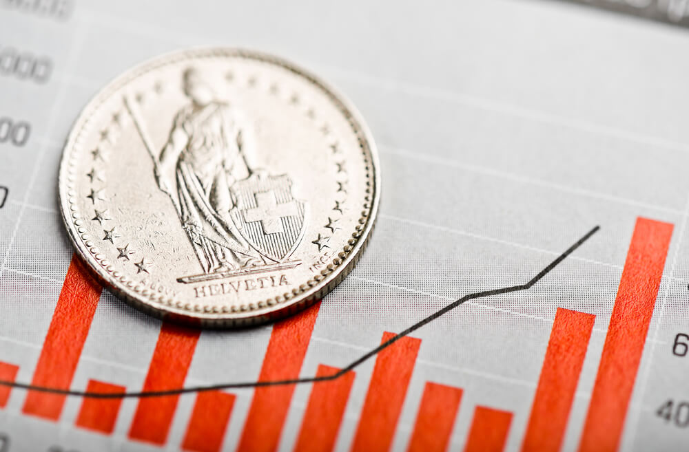 One,Swiss,Franc,Coin,On,Fluctuating,Graph.,Rate,Of,The